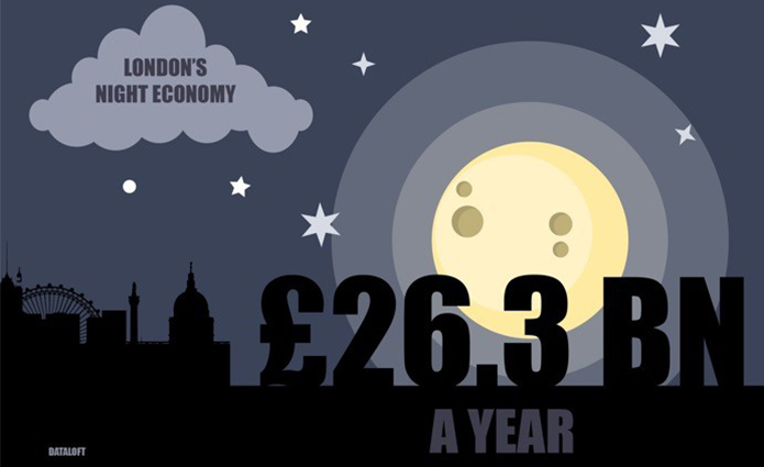 Property in the capital - London's night economy