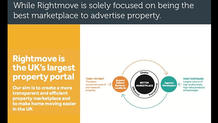 Rightmove amongst most profitable portals in the world, says top analyst