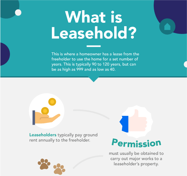 Replacing leasehold with commonhold – we're backing the campaign!
