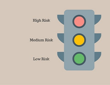 Implementing your risk assessment